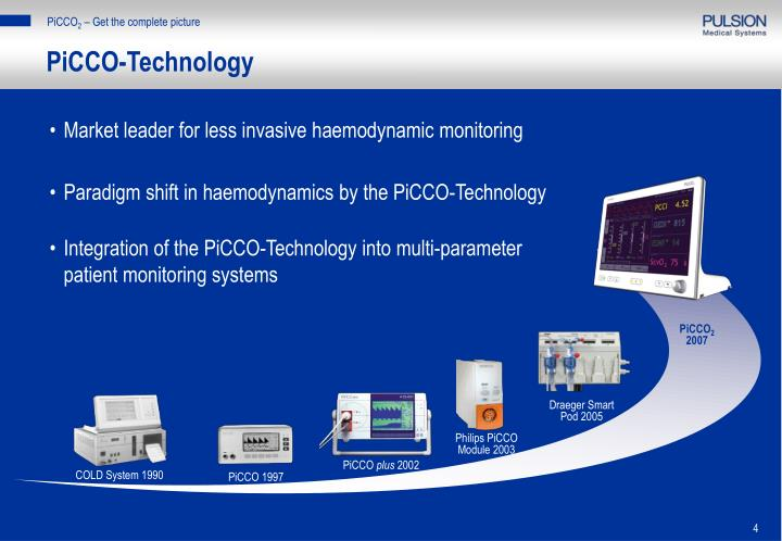 PiCCO-Technology