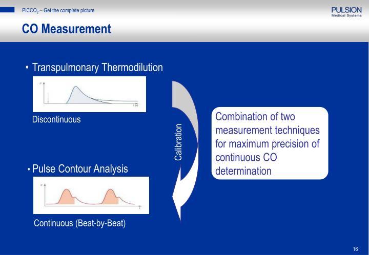 CO Measurement