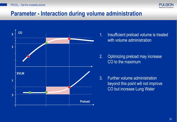 Parameter - Interaction during volume administration