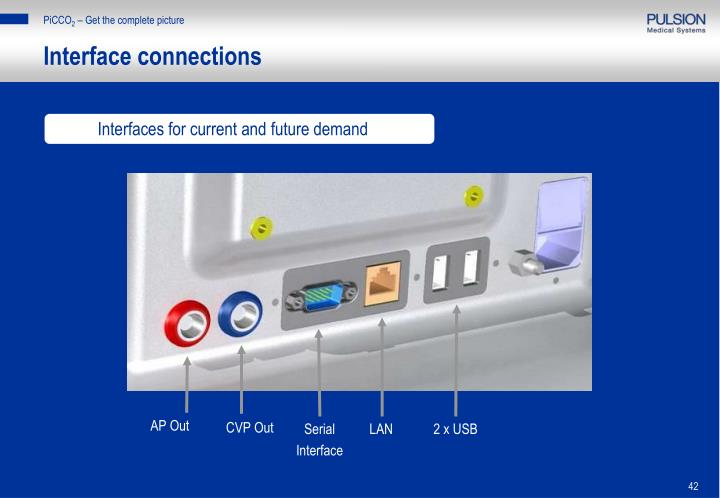 Interface connections