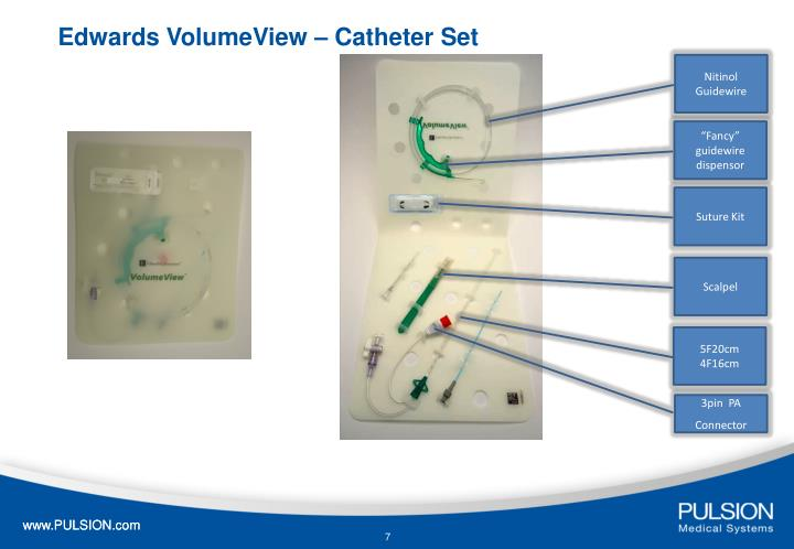 Edwards VolumeView – Catheter Set