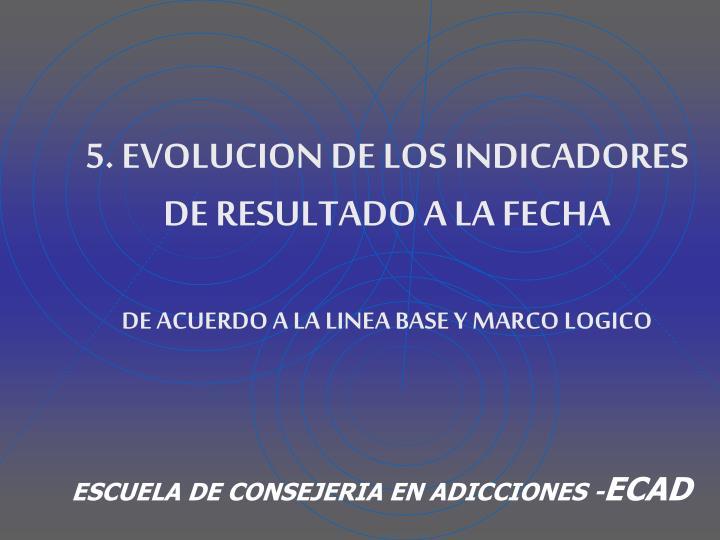 5. EVOLUCION DE LOS INDICADORES DE RESULTADO A LA FECHA