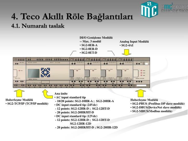 4. Teco Akıllı Röle Bağlantıları