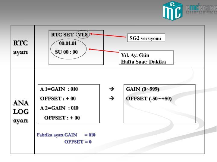 RTC SET   V1.8