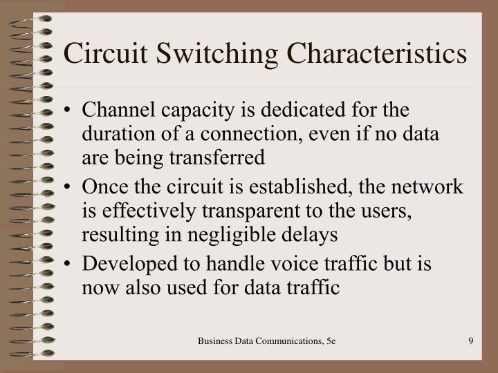Circuit Switching Characteristics