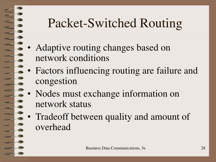 Packet-Switched Routing