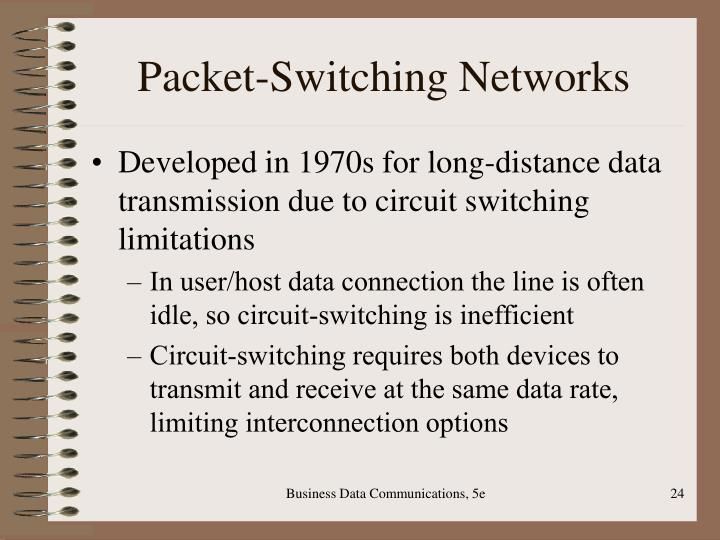 Packet-Switching Networks