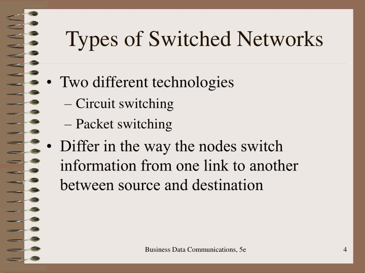 Types of Switched Networks