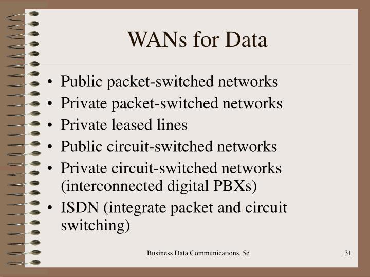 WANs for Data