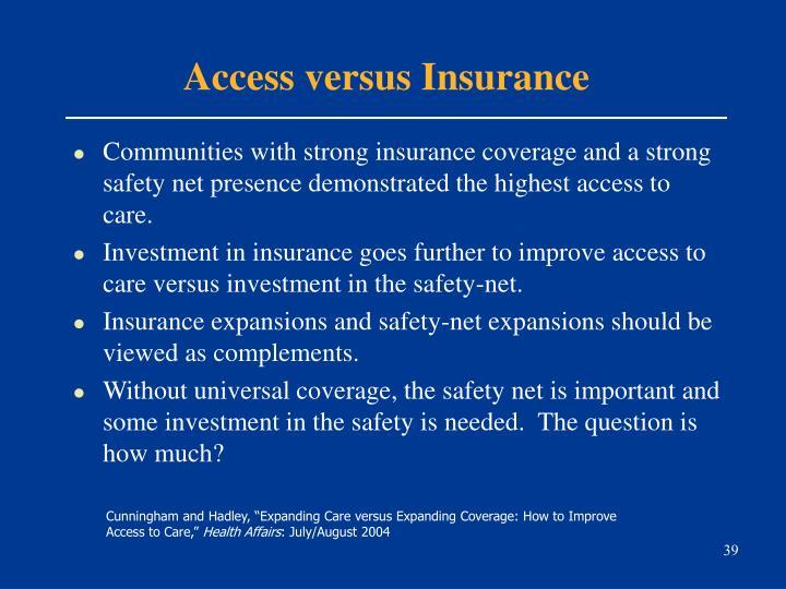 Access versus Insurance