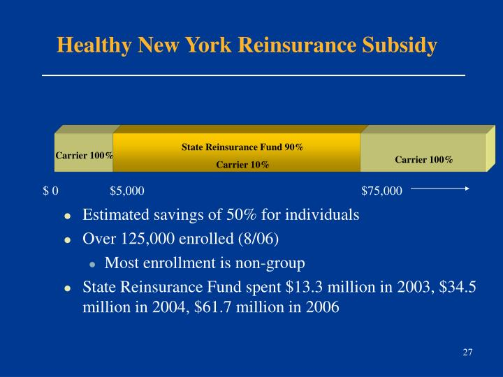 Healthy New York Reinsurance Subsidy