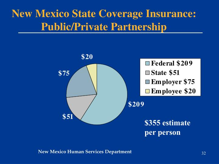 New Mexico State Coverage Insurance:  Public/Private Partnership