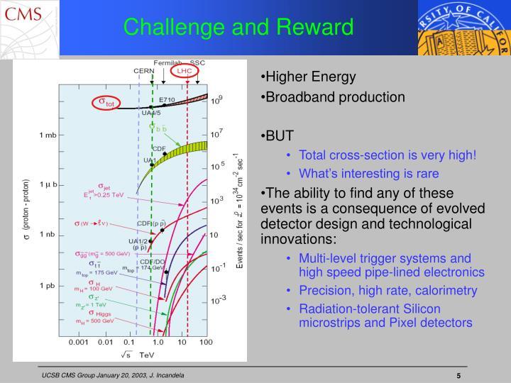 Higher Energy
