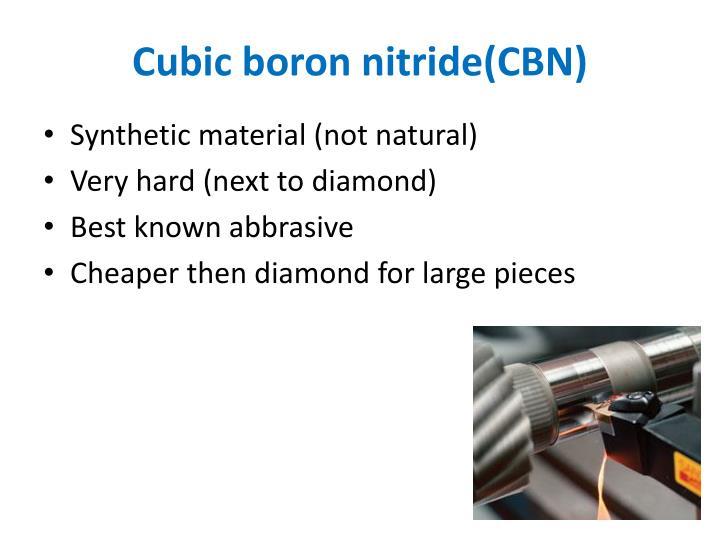 Cubic boron nitride(CBN)