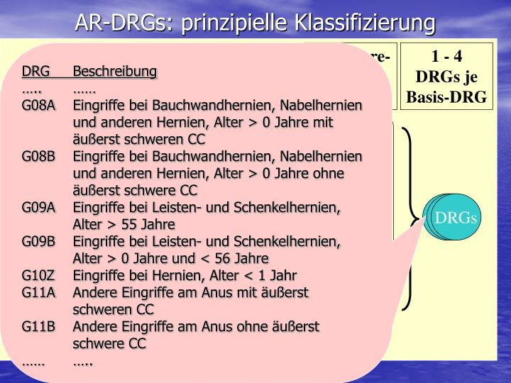 5 Schwere-