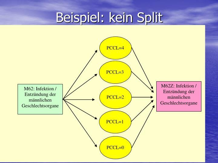 Beispiel: kein Split