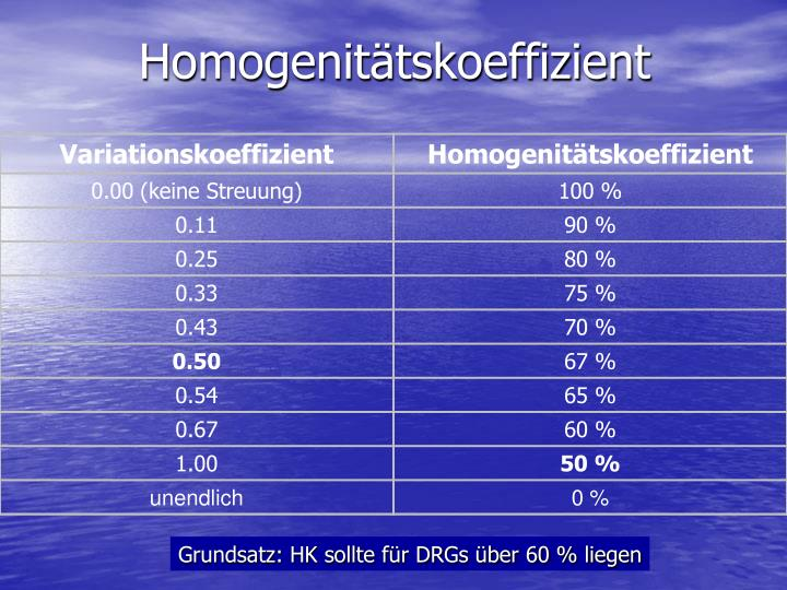 Homogenitätskoeffizient
