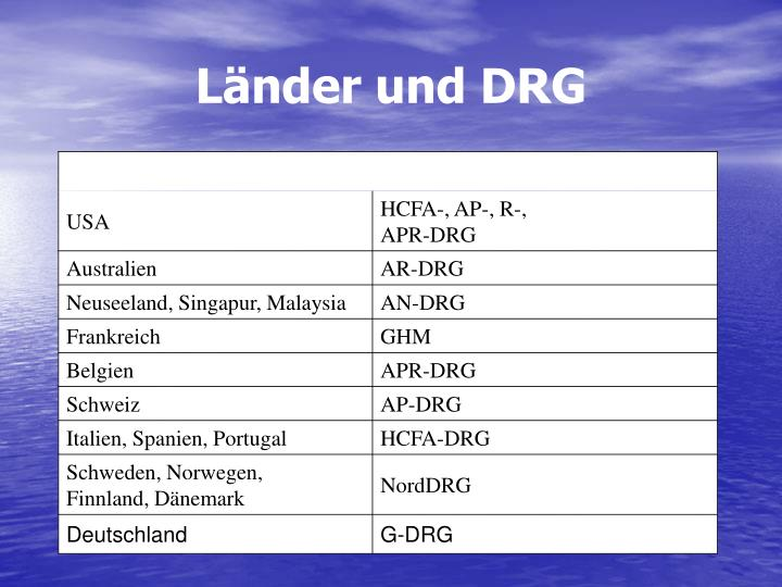 Länder und DRG