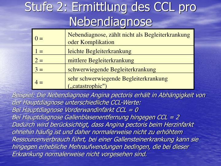 Stufe 2: Ermittlung des CCL pro Nebendiagnose