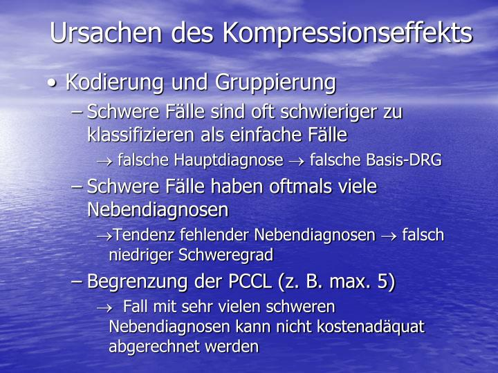 Ursachen des Kompressionseffekts
