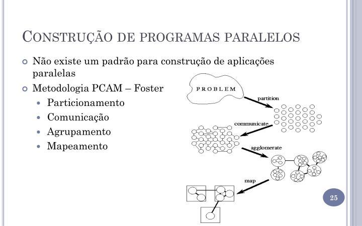 Construção de programas paralelos