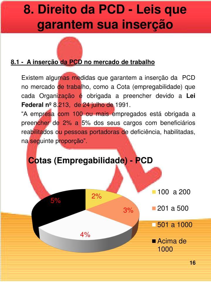 8. Direito da PCD - Leis que garantem sua inserção