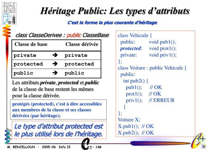 Héritage Public: Les types d'attributs