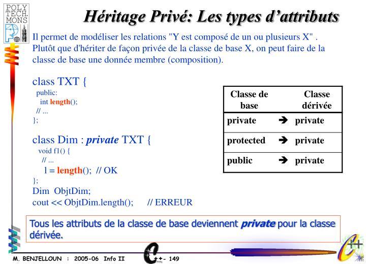 Héritage Privé: Les types d'attributs