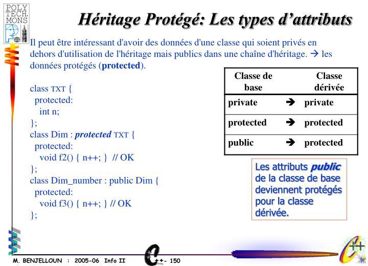 Héritage Protégé: Les types d'attributs