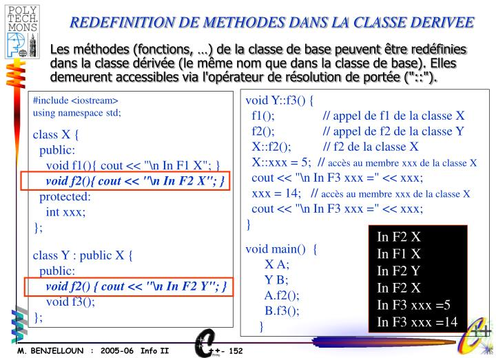 REDEFINITION DE METHODES DANS LA CLASSE DERIVEE