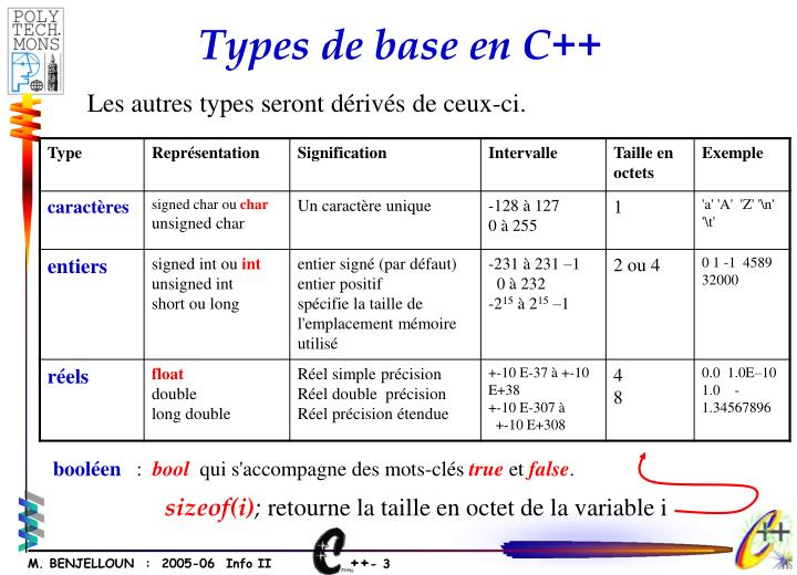 Types de base en C