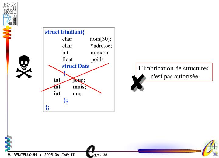 L'imbrication de structures