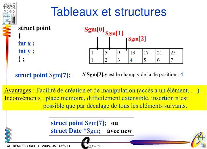 Tableaux et structures