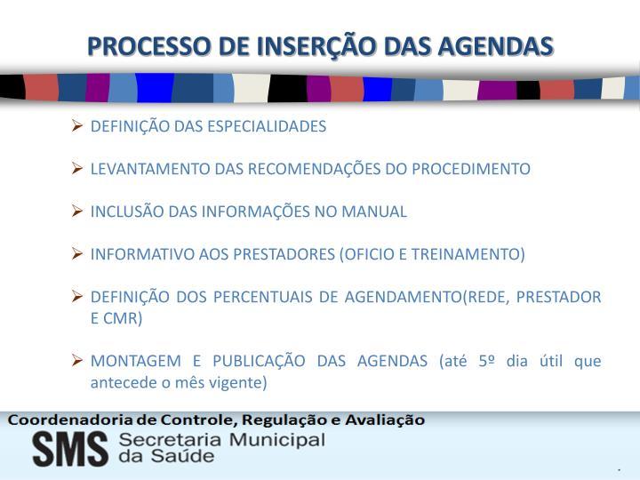 PROCESSO DE INSERÇÃO DAS AGENDAS