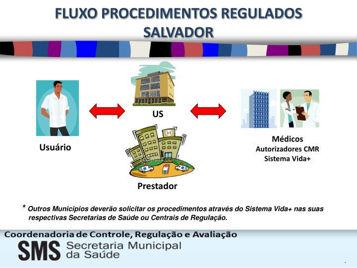 FLUXO PROCEDIMENTOS REGULADOS SALVADOR