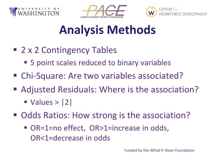 Analysis Methods