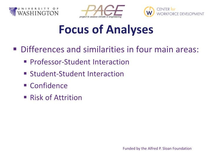 Focus of Analyses
