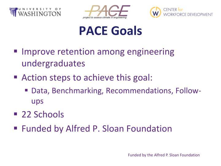 PACE Goals