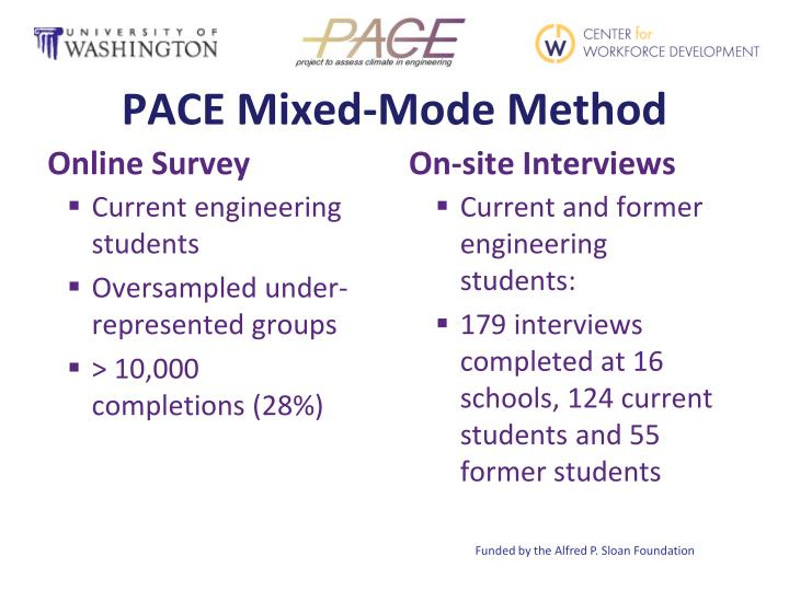 PACE Mixed-Mode Method