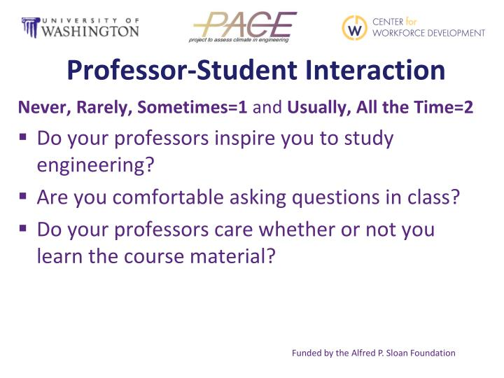 Professor-Student Interaction