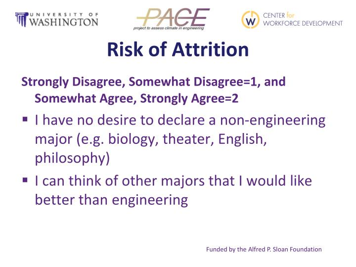Risk of Attrition