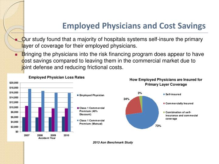Employed Physicians and Cost Savings