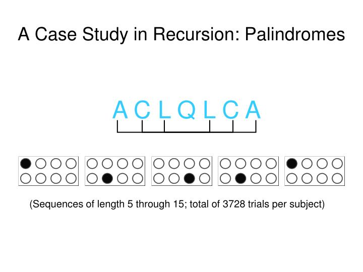 A Case Study in Recursion: Palindromes