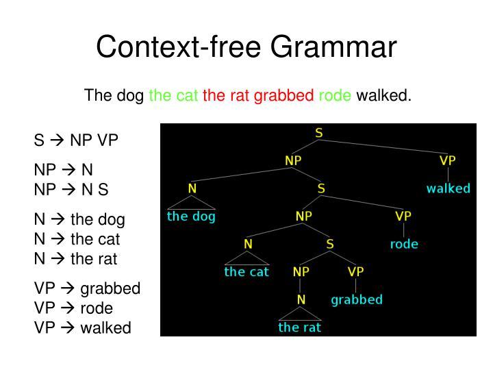 Context-free Grammar
