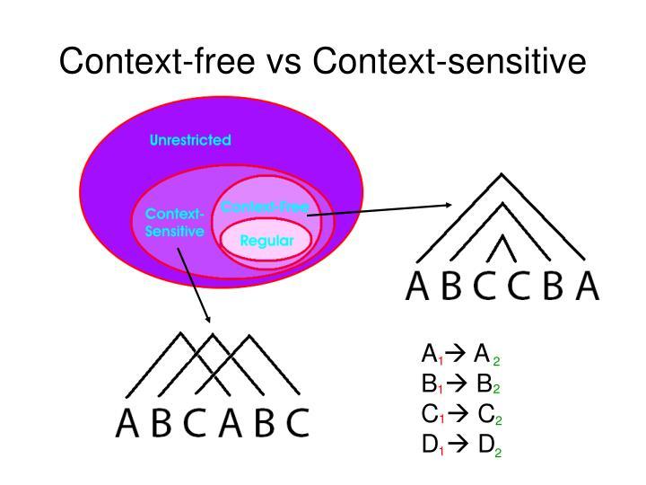 Context-free vs Context-sensitive