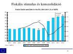 fisk lis stimulus s konszolid ci1
