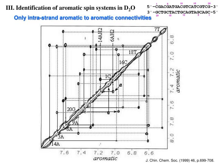 III. Identification of aromatic spin systems in D