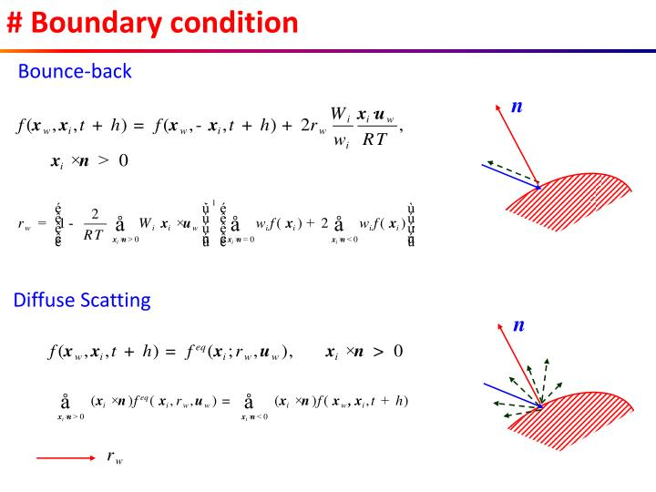 # Boundary condition