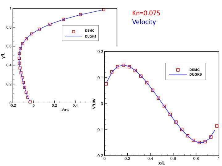 Kn=0.075
