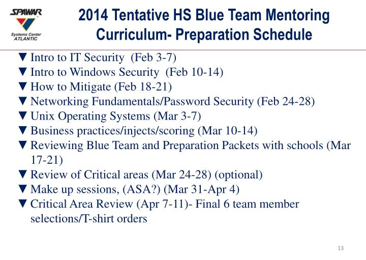 2014 Tentative HS Blue Team Mentoring Curriculum- Preparation Schedule